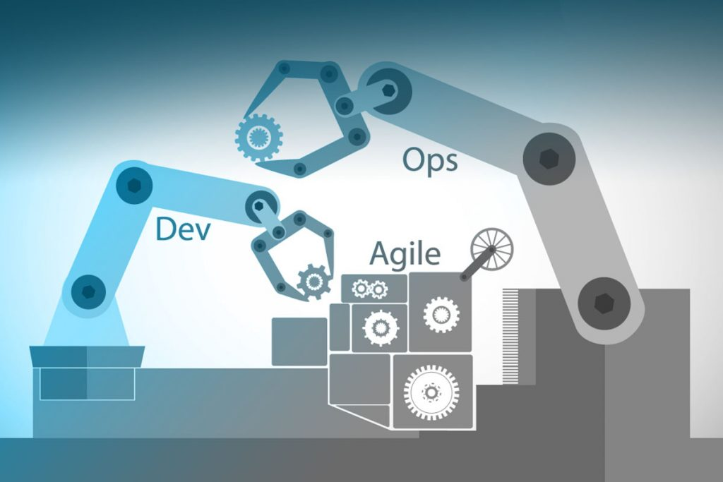 Continuous Delivery Foundation Solution Feature Illustration